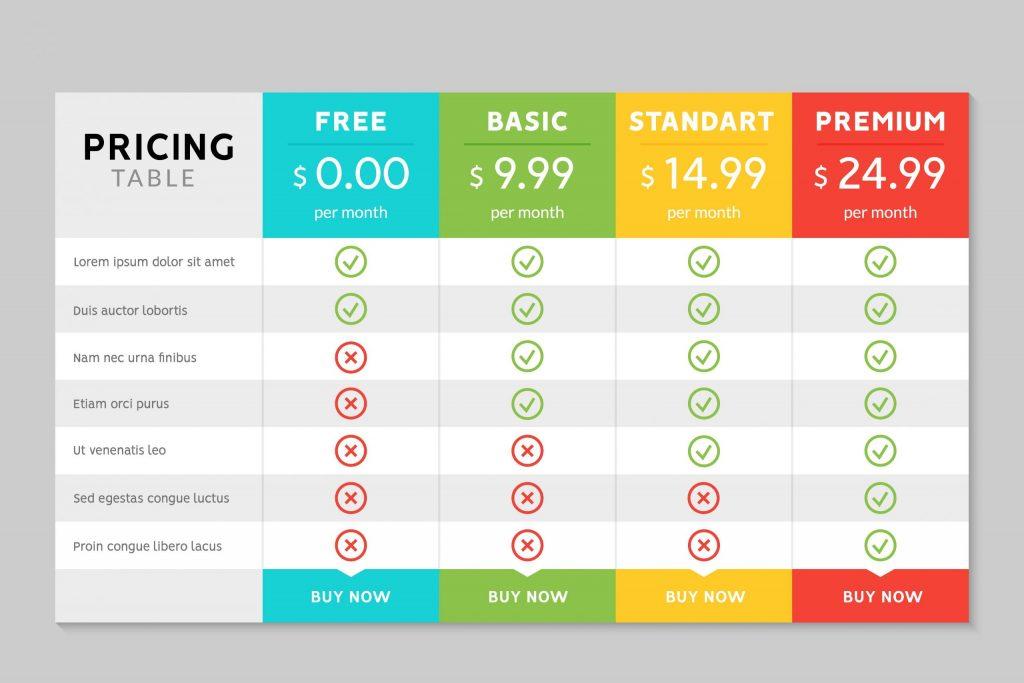 ilustración de una tabla de precios web