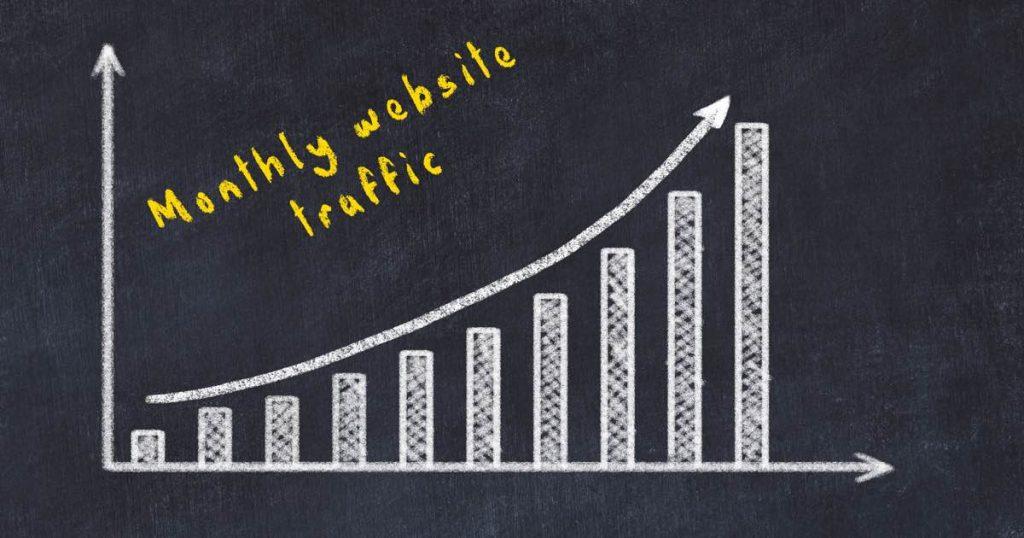 Gráfico sobre aumento de tráfico web