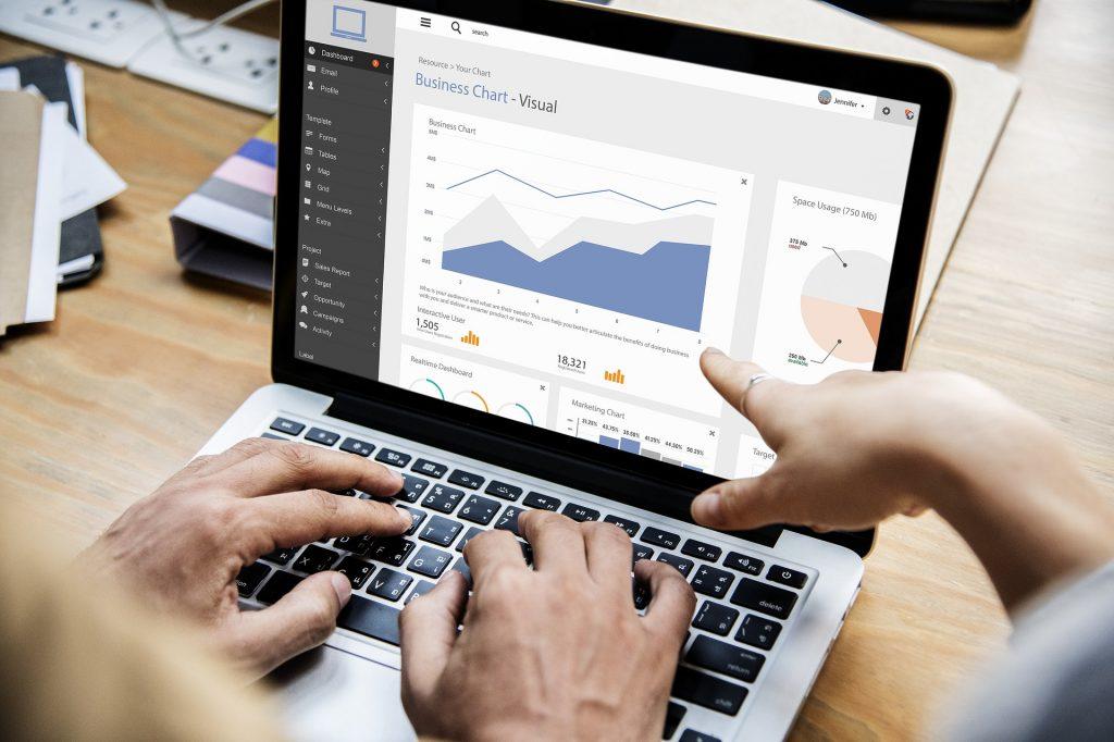 KPI para social media