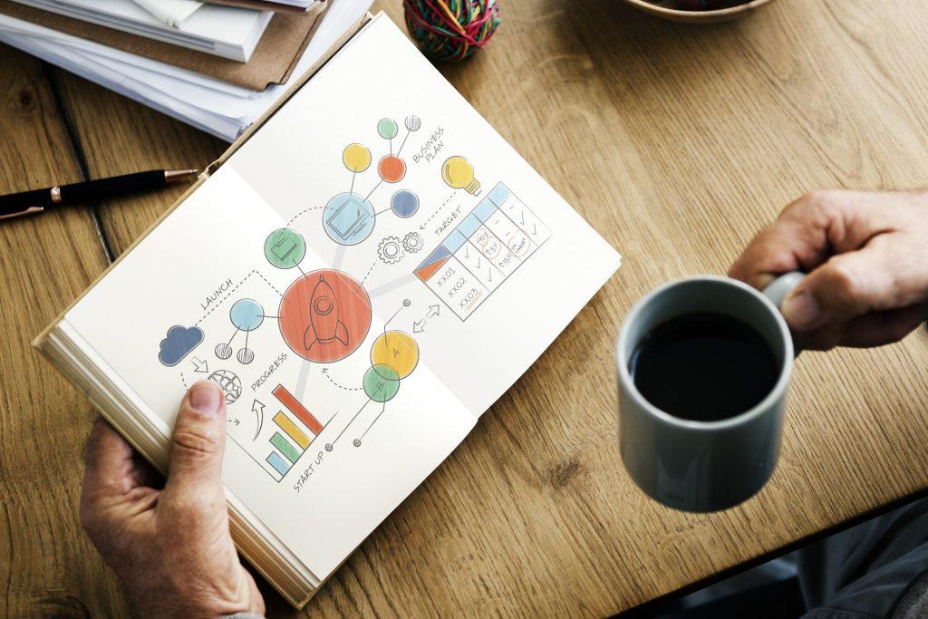 Nuevas estrategias de marketing para PYMES